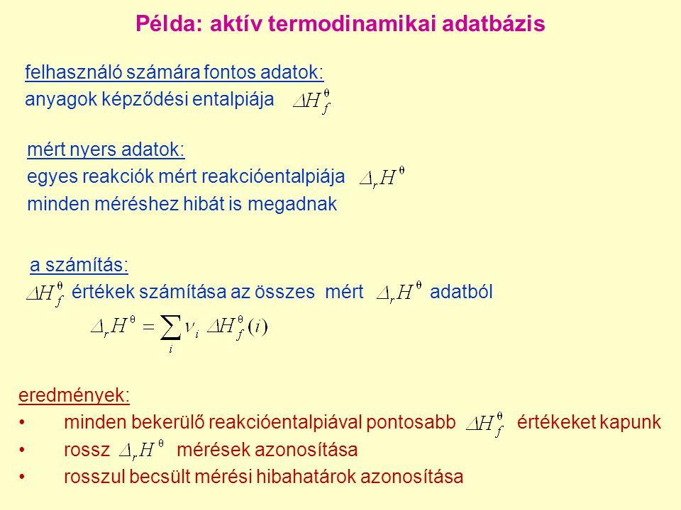 Példa: aktív reakciókinetikai adatbázis felhasználó számára fontos adatok: elemi reakciók sebességi paraméterei (pl.