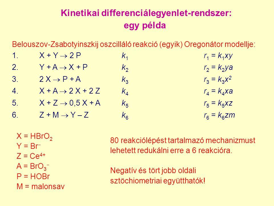 Kinetikai differenciálegyenlet-rendszer: egy példa 2.