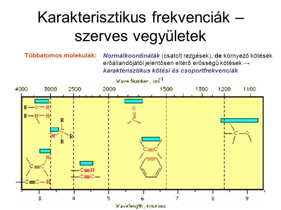 Karakterisztikus kötési és csoport- frekvenciákat befolyásoló tényezők Tömeg-, izotópeffektus Kötéserősség, delokalizáció XH vegyületben H→D csere: Sokatomos molekuláknál – csatolódások miatt – kisebb hatás Deformációs rezgéseknél – kisebb hatás Más atomok izotópcseréjénél – kisebb hatás Szubsztituensek cseréjénél is: pl.