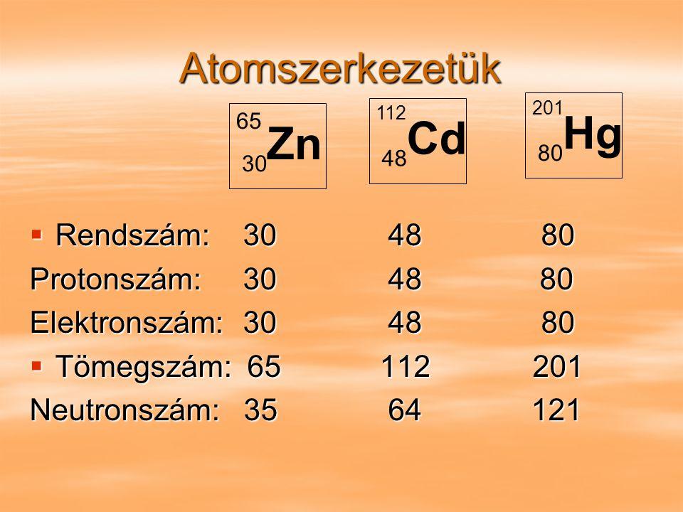 Elektronfelhő cink kadmiumhigany cink kadmiumhigany  Periódusszám: 4 5 6 Elektronhéjak száma: 4 5 6 Elektronok eloszlása az egyes héjakon: Cink:2,8,18,2 Kadmium:2,8,18,18,2 Higany:2,8,18,32,18,2 Higany:2,8,18,32,18,2