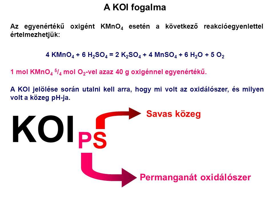 A KOI PS meghatározásának elve Minta, oxidálható komponensekkel KMnO 4 Minta + ismert mennyiségű KMnO 4 + H 2 SO 4 A KMnO 4 egy része elfogy Na 2 C 2 O 4 Az ismert mennyiségű oxalát feles- legétől elszíntelenedik Titrálás halványlila színig
