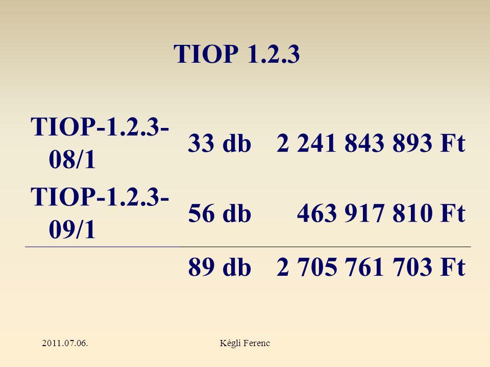 2011.07.06.Kégli Ferenc TIOP 1.2.3  Hardvereszközök  Könyvtári szoftverek  Könyvtári portál