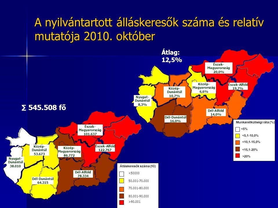 A munkanélküliség regionális különbségeinek alakulása a Közép-magyarországi régióban A regisztrált álláskeresők száma 2010.