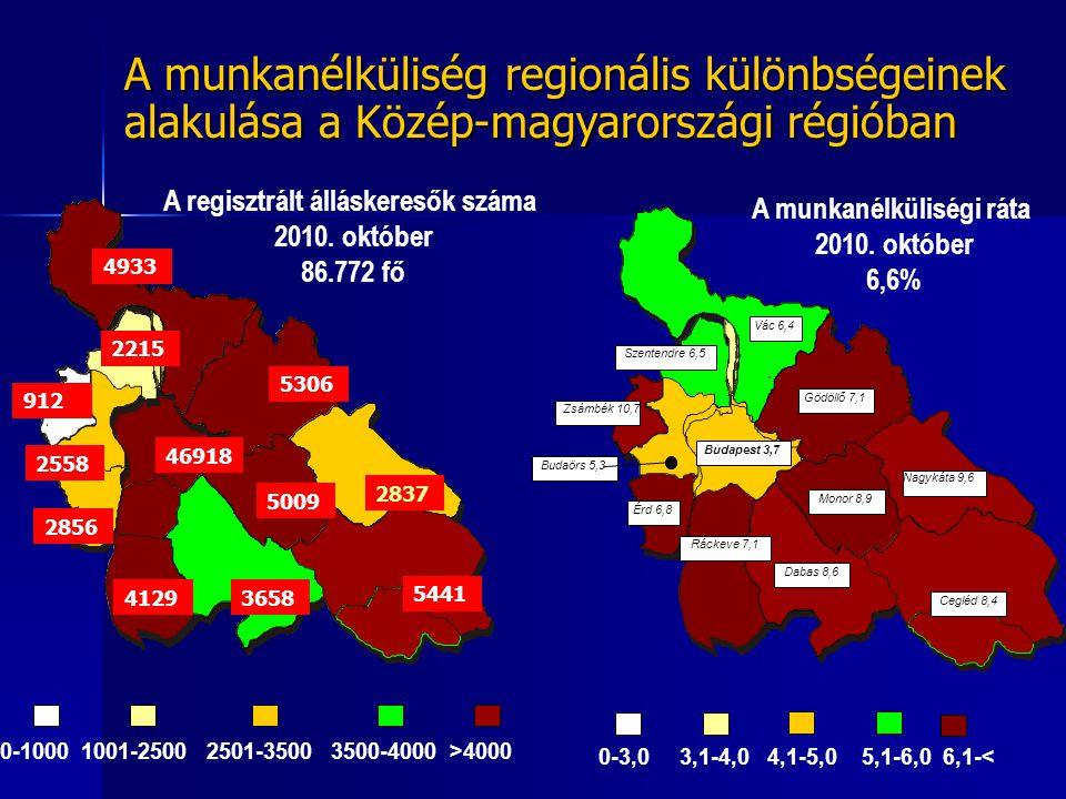 Foglalkoztatási helyzet Gödöllő térségben Forrás: Foglalkoztatási Hivatal - KMSR rendszer (15-74 éves) 2009 II.