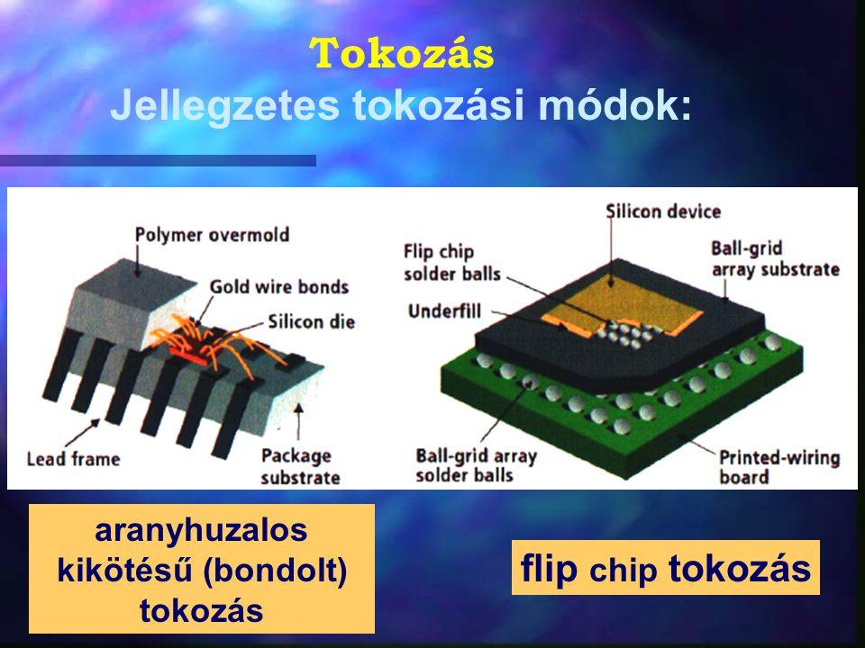 Vékony oxidSource/drain adalékolás p-p- poli-Si gate oxid fémezés, kontaktus Struktúra: Layout: L W n+n+ n+n+ p + field implant (csatorna stop) MOS IC-k gyártásának lépései (összefoglalás)
