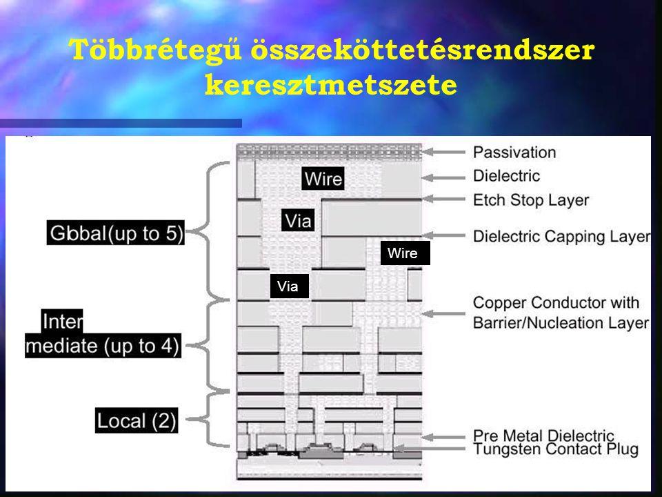 """""""Vertikális struktúra kialakítása: technológia """"Horizontális struktúra kialakítása: tervezés Időben és térben elkülönülnek A kettő közötti kapcsolatot az adott technológiához rendelt Tervezési Szabályok adják meg."""