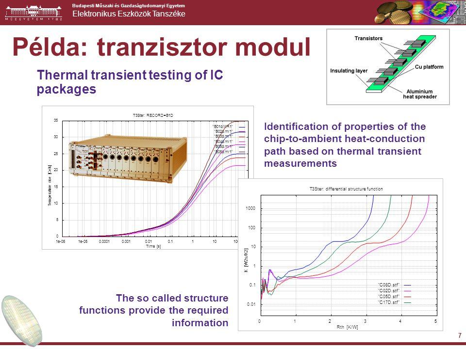 Budapesti Műszaki és Gazdaságtudomanyi Egyetem Elektronikus Eszközök Tanszéke 8 The good structure function R th =3.2 K/W Measurement of a power BJT mount: failure analysis