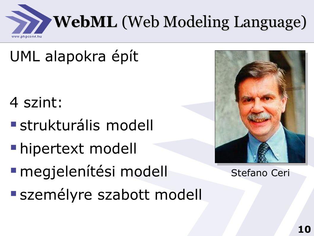 11 WebML strukturális modell forrás: Stefano Ceri, Piero Fraternali, Maristella Matera: Conceptual modeling of data-intensive Web applications