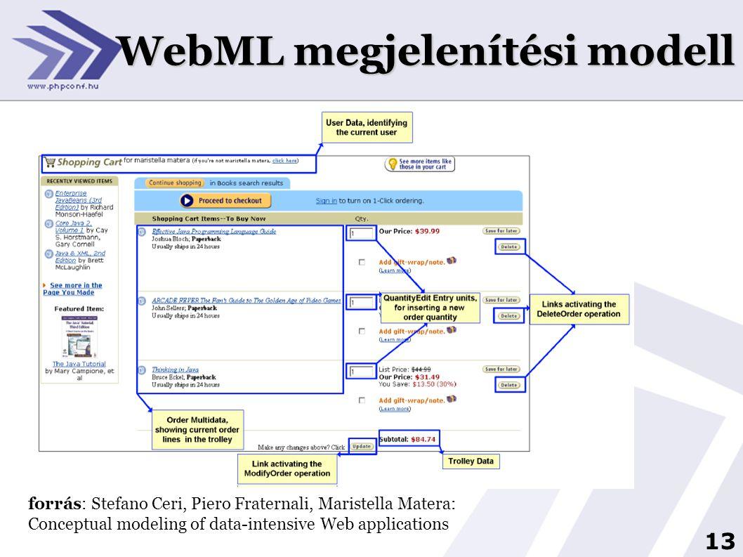 14 OOHDM (Object-Oriented Hypermedia Design Method) Objektumorientált fogalmakra épít 4 szint:  fogalmi tervezés  navigáció tervezés  elvont felület tervezés  megvalósítási szakasz Daniel Schwabe