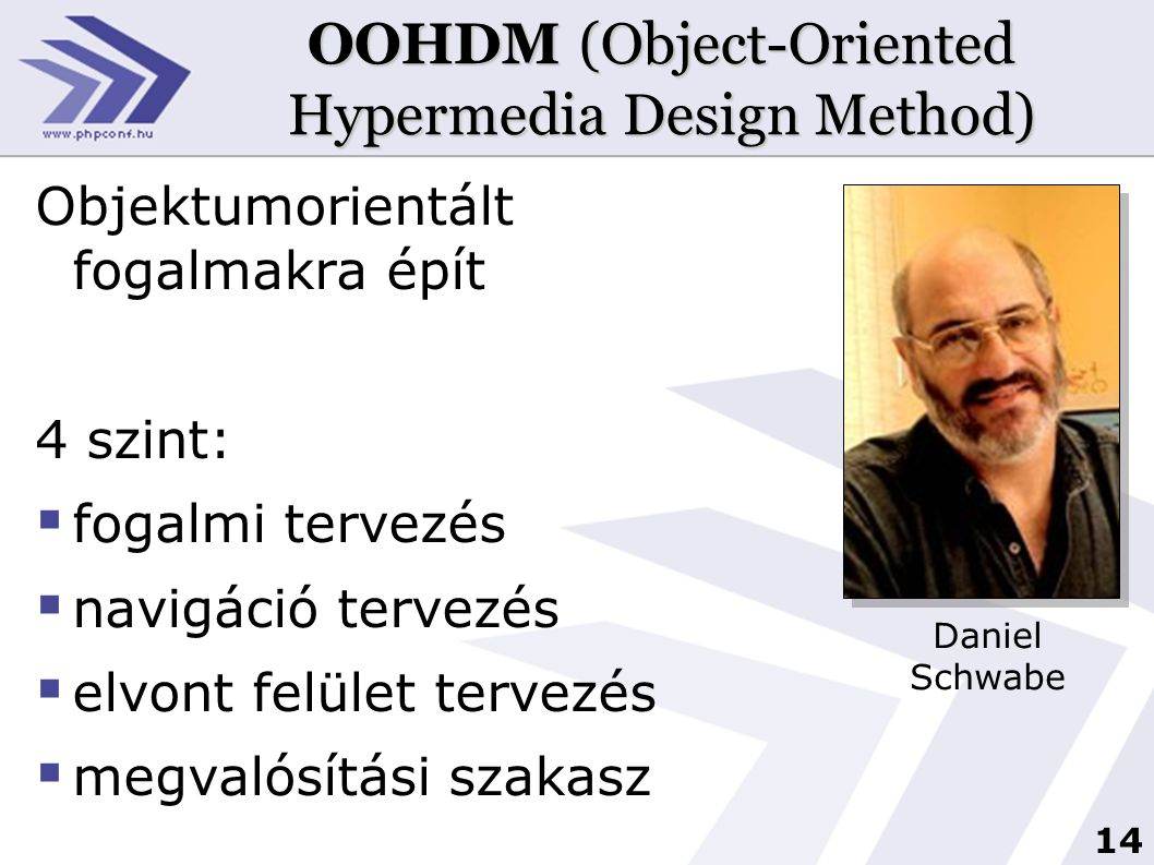 15 OOHDM fogalmi tervezés forrás: Daniel Schwabe, Gustavo Rossi: Developing Hypermedia Applications using OOHDM