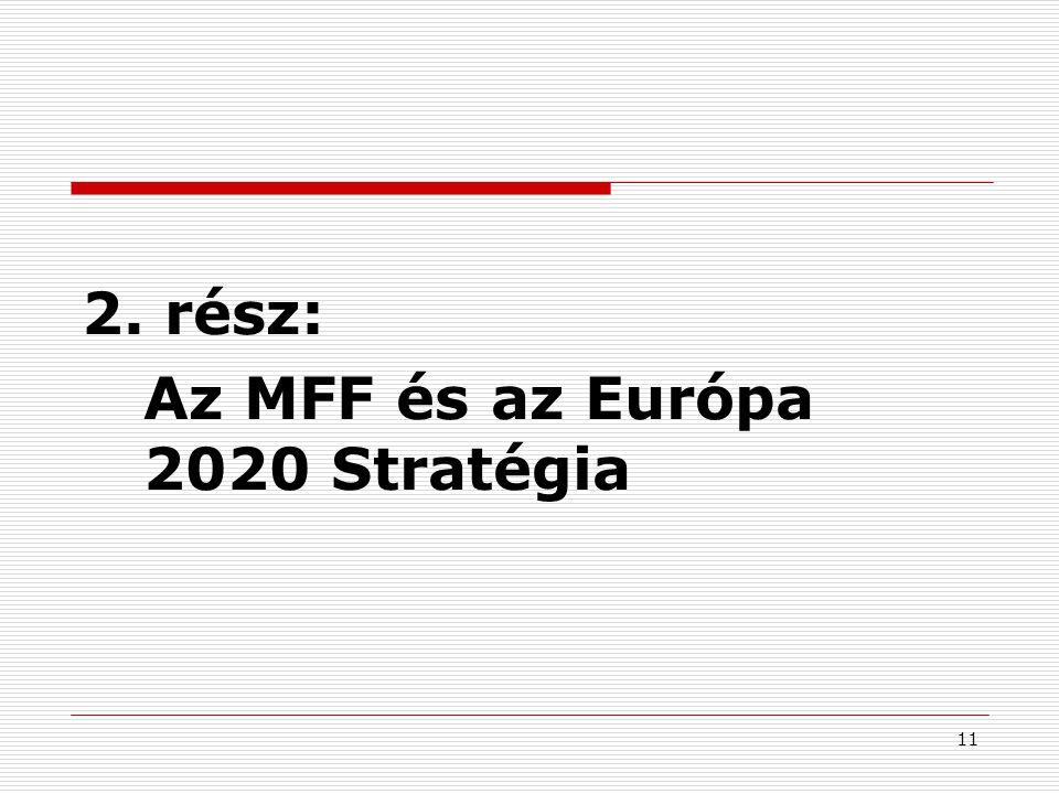 12 Európa 2020 Stratégia 3 prioritás: Az Európa 2020 Stratégia (2011-ben tette közzé az Európai Bizottság) 3, egymást kölcsönösen megerősítő prioritást tart szem előtt:Európa 2020 Stratégia  Intelligens növekedés: tudáson és innováción alapuló gazdaság kialakítása  Fenntartható növekedés: erőforrás- hatékonyabb, környezetbarátabb és versenyképesebb gazdaság  Inkluzív növekedés: magas foglalkoztatás, valamint a szociális és területi kohézió által jellemzett gazdaság kialakításának ösztönzése