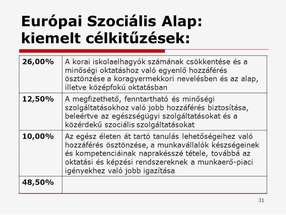 32 Erdély 2020 a romániai konzultációban I.