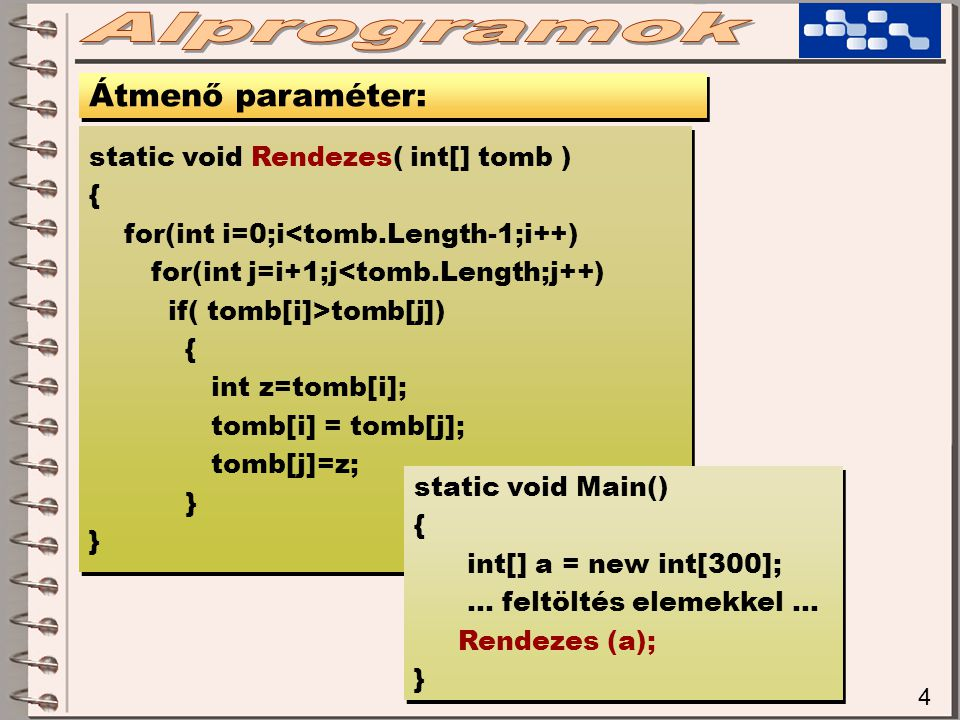 5 Kimenő paraméter: static void Feltoltes( int[] tomb ) { Random rnd = new Random(); for(int i=0;i<tomb.Length;i++) tomb[i] = rnd.Next(10,100); } static void Feltoltes( int[] tomb ) { Random rnd = new Random(); for(int i=0;i<tomb.Length;i++) tomb[i] = rnd.Next(10,100); } static void Main() { int[] a = new int[300]; Feltoltes (a); } static void Main() { int[] a = new int[300]; Feltoltes (a); }