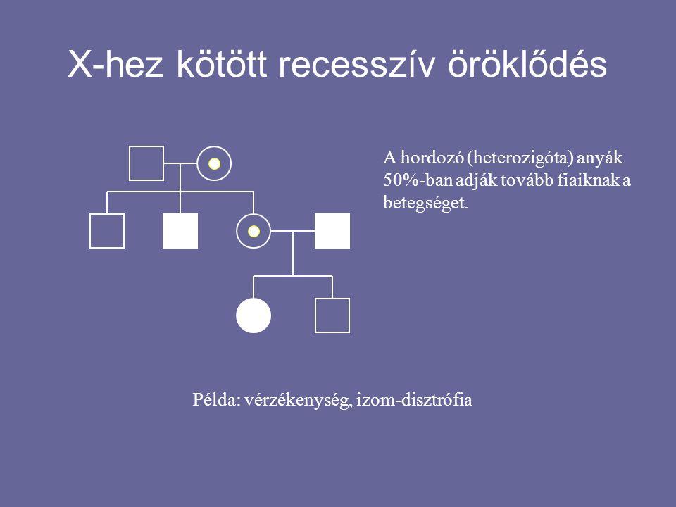 Történeti áttekintés: Genetikától a Molekuláris biológiáig 1866 Mendel – az öröklődés szabályainak felismerése 1869 Miescher – a DNS felismerése 1902 Sir Archibald Garrod – az első human betegség genetikai okora való visszavezetése 1903 Kromoszómák leírása 1905 William Bateson- a genetika szó bevezetése 1913 Géntérképek 1931 Crossing over 1944 McLeod –MacCarty – a DNS az örökítő anyag 1953 Watson - Crick kettős hélix 1977 DNS sequenálás 1977 K.
