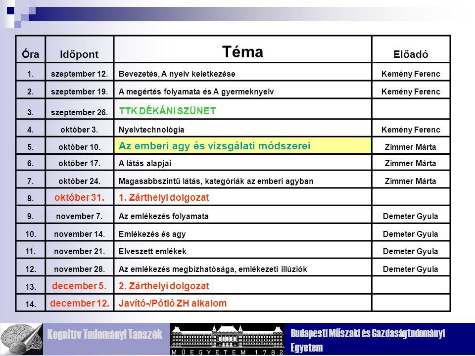 Kognitív Tudományi Tanszék Budapesti Műszaki és Gazdaságtudományi Egyetem ÓraIdőpont Téma Előadó 1.szeptember 12.Bevezetés, A nyelv keletkezéseKemény Ferenc 2.szeptember 19.A megértés folyamata és A gyermeknyelvKemény Ferenc 3.szeptember 26.