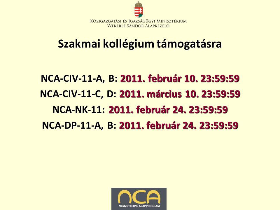 NCA-CIV-11-A Pályázati kiírás célja a magyar társadalomban az önkéntes tevékenység társadalmi megbecsültségének emelése, az önkéntes tevékenységre történő ösztönzése, az önkéntesek és a fogadó szervezetek számának növelése: A/1 A helyi társadalom fejlesztését célzó önkéntes akciók/programok megvalósítása a helyi közösségből érkező önkéntesek bevonásával.