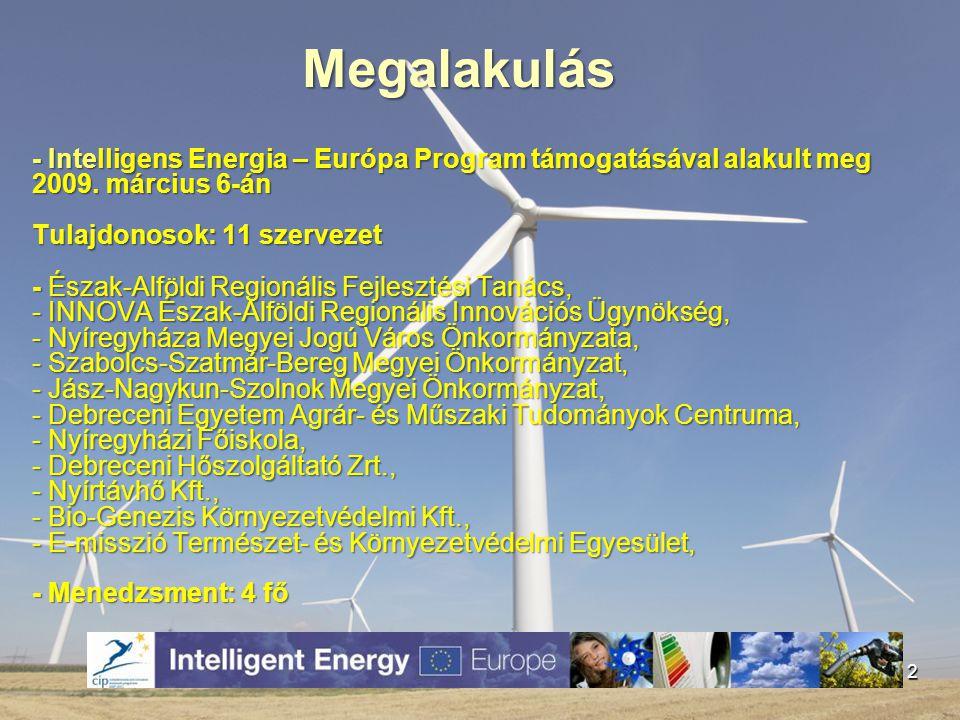 Célkitűzések 3 Az ENEREA működésének célkitűzései: - energiahatékonyság, energiaforrások racionális felhasználásának támogatása, - új és a megújuló energiaforrások alkalmazásának előmozdítása, - energiadiverzifikáció támogatása, - az Észak-Alföldi régió adottságaihoz igazodva az új és megújuló energia hasznosíthatóságának elősegítése,