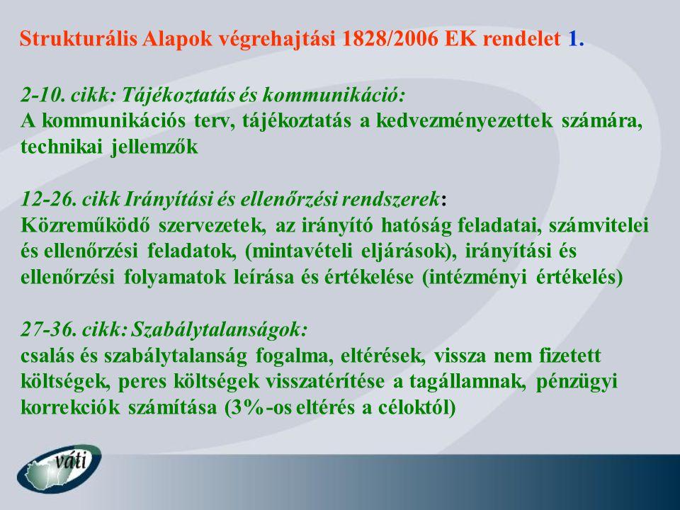 Strukturális Alapok végrehajtási 1828/2006 EK rendelet 2.