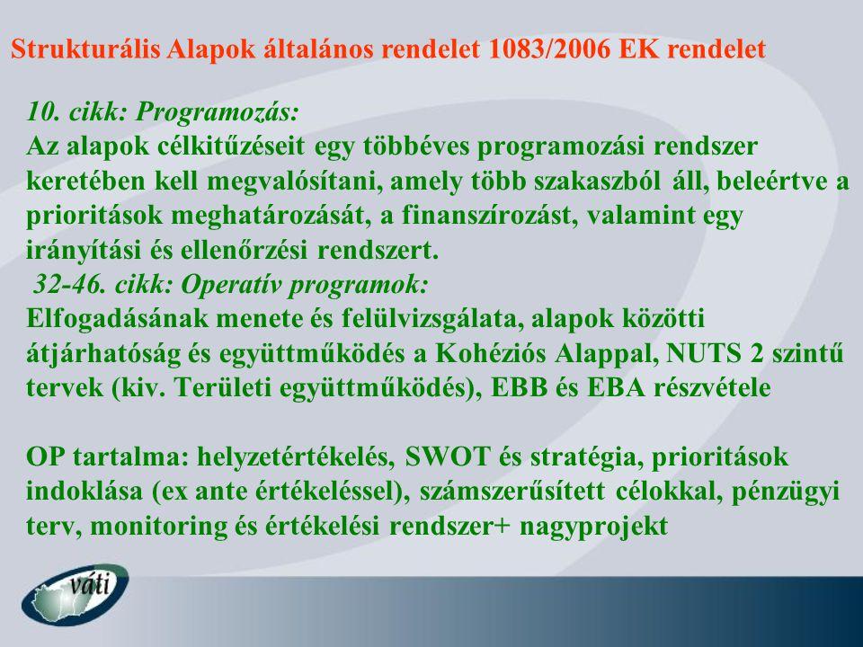 Strukturális Alapok - feltételrendszer Nemzeti Fejlesztési Terv (ÚMFT) Operatív Programok Akciótervek Fejlesztési projektek