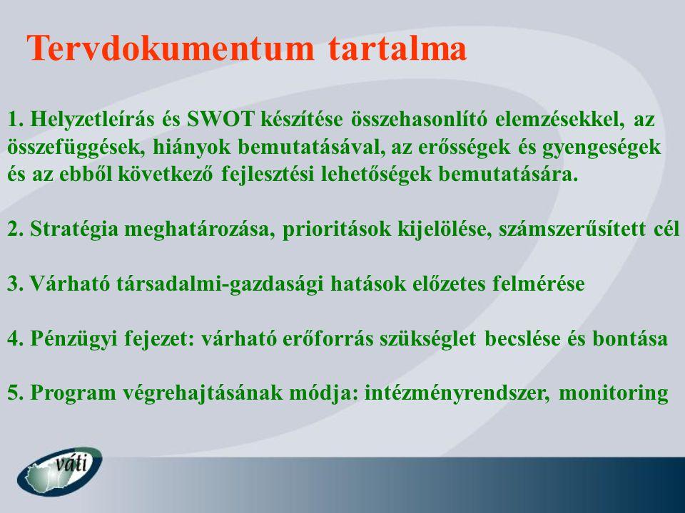 Tervdokumentumok szerkezete Nemzeti Stratégiai Referenciakeret szerkezete: 1.Helyzetleírás 2.Cél(ok), prioritások 3.Ex-ante értékelés 4.Konzisztencia más politikákkal 5.Pénzügyi táblák 6.Partnerség 7.Monitoring és értékelés rendszere Operatív Program szerkezete 1.Prioritások 2.Intézkedések 3.Indikátorok 4.Pénzügyi terv 5.Megvalósításról szóló intézkedések