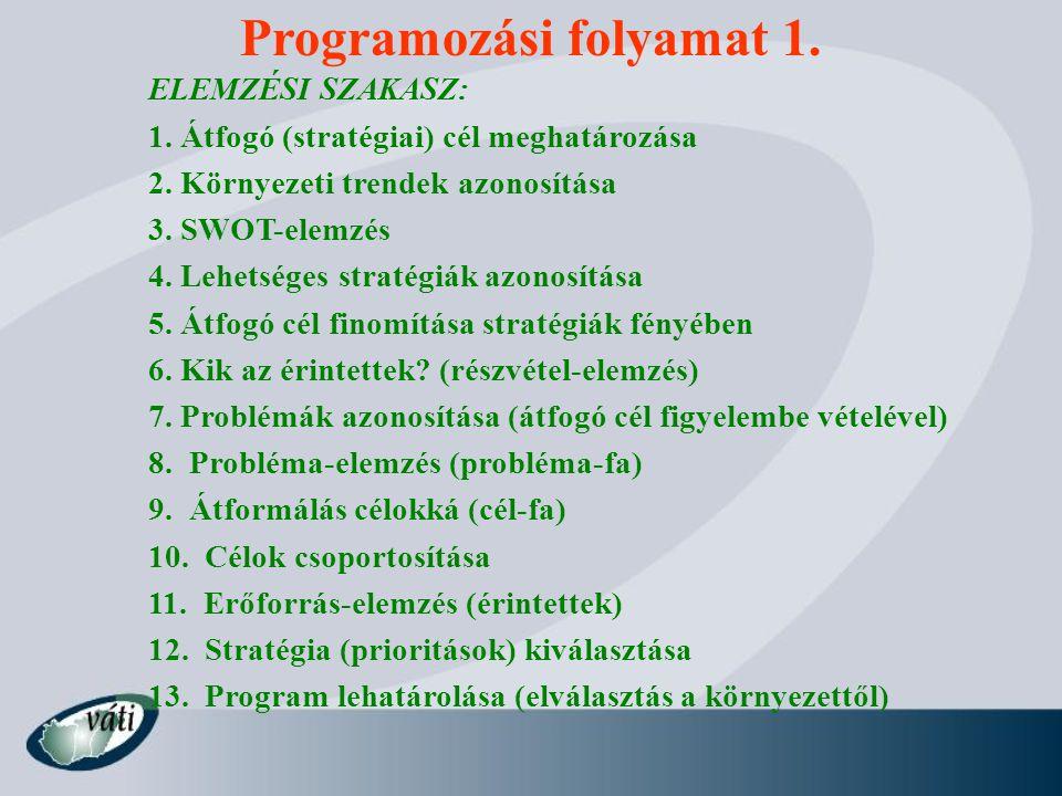 PROGRAMOZÁSI SZAKASZ: 14.Prioritások és specifikus célok meghatározása 15.