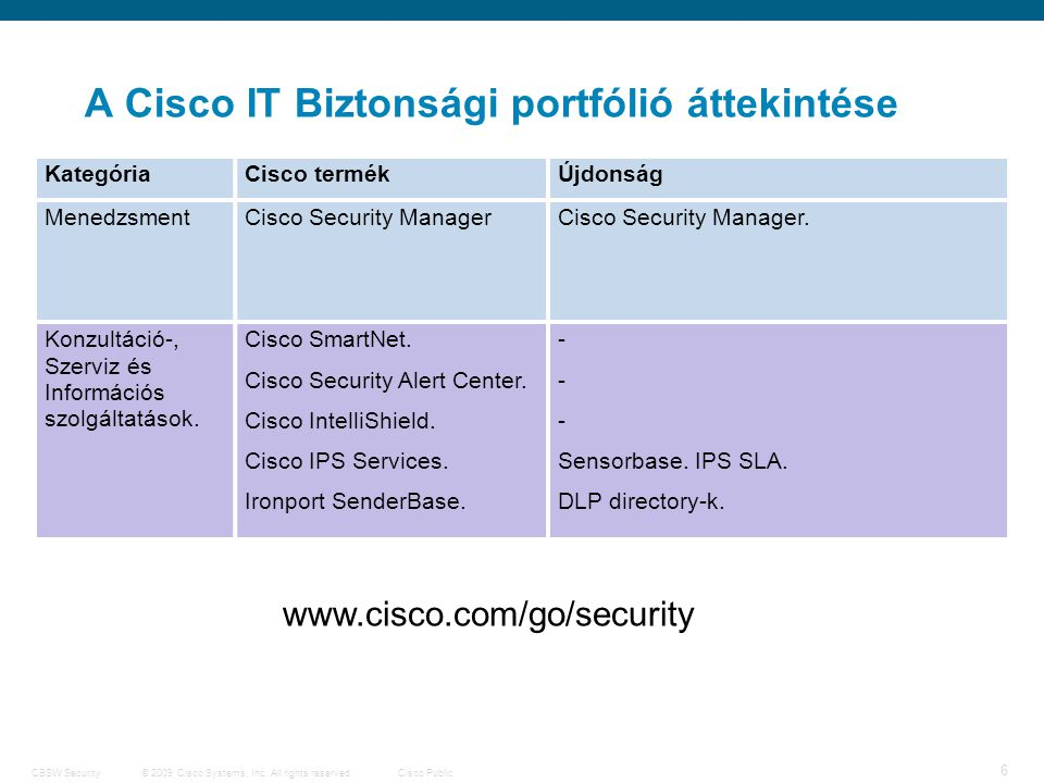 © 2009 Cisco Systems, Inc. All rights reserved.Cisco PublicCBSW Security 7 ASA OS 8.2