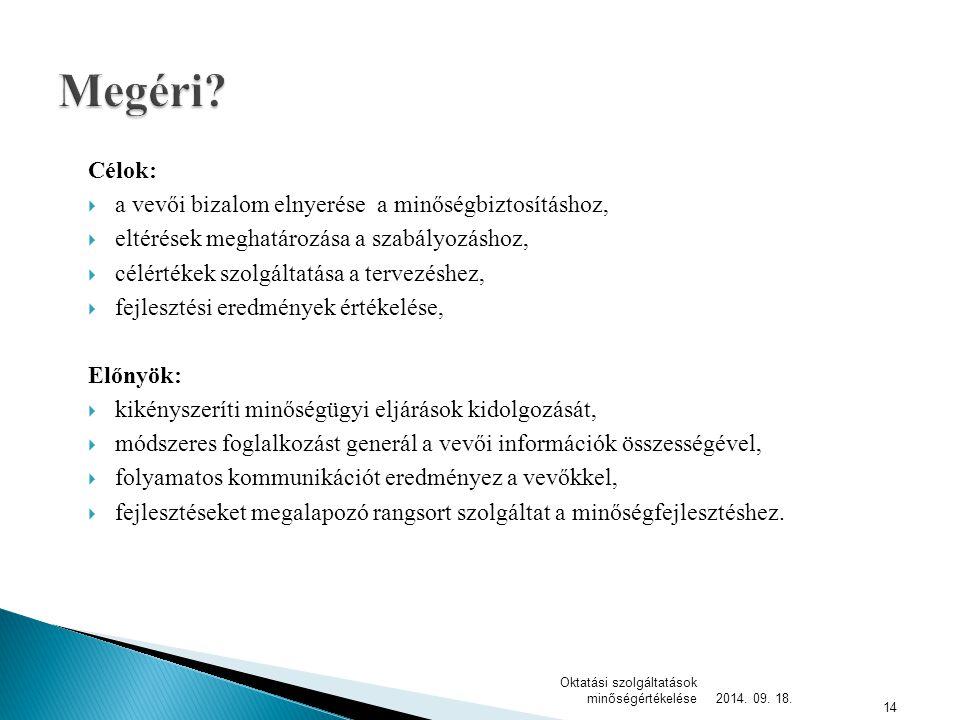 Köszönöm a figyelmet bodorkos@sek.nyme.hu 2014. 09. 18. Oktatási szolgáltatások minőségértékelése15