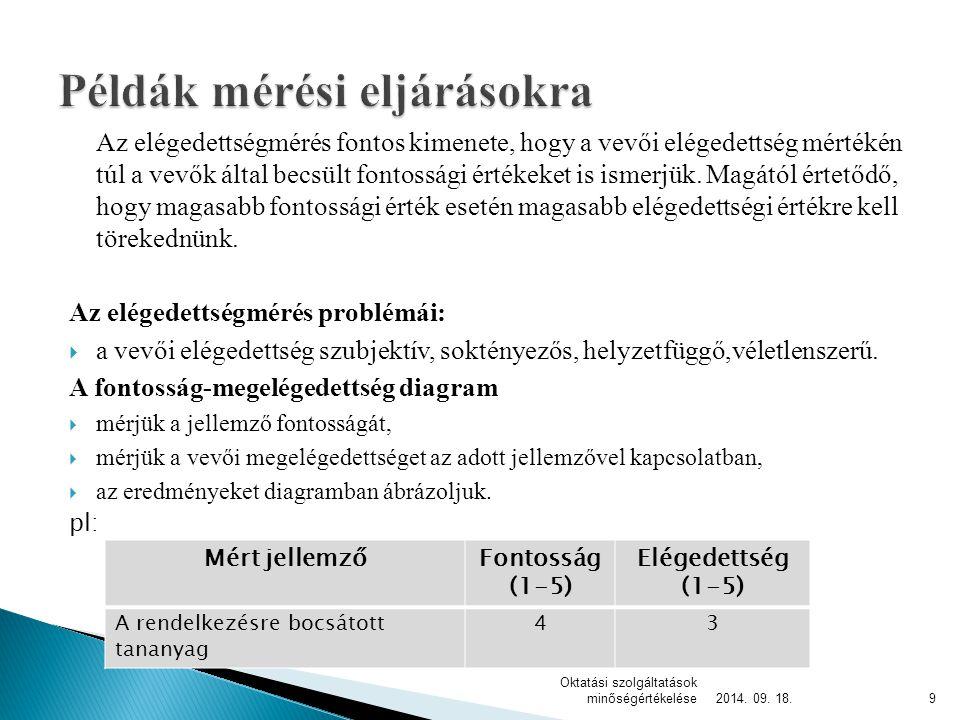 2014. 09. 18. Oktatási szolgáltatások minőségértékelése10 ELÉGEDETTSÉG FONTOSSÁG