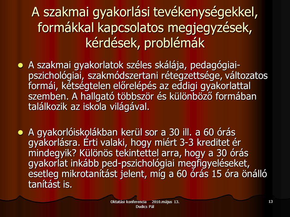 Oktatási konferencia 2010.május 13.Dudics Pál 14 Eddig is probléma volt az V.