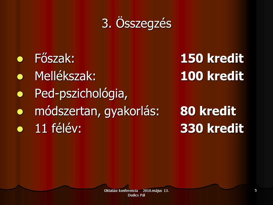 Oktatási konferencia 2010.május 13.Dudics Pál 6 A szakmai gyakorlat formái 1.