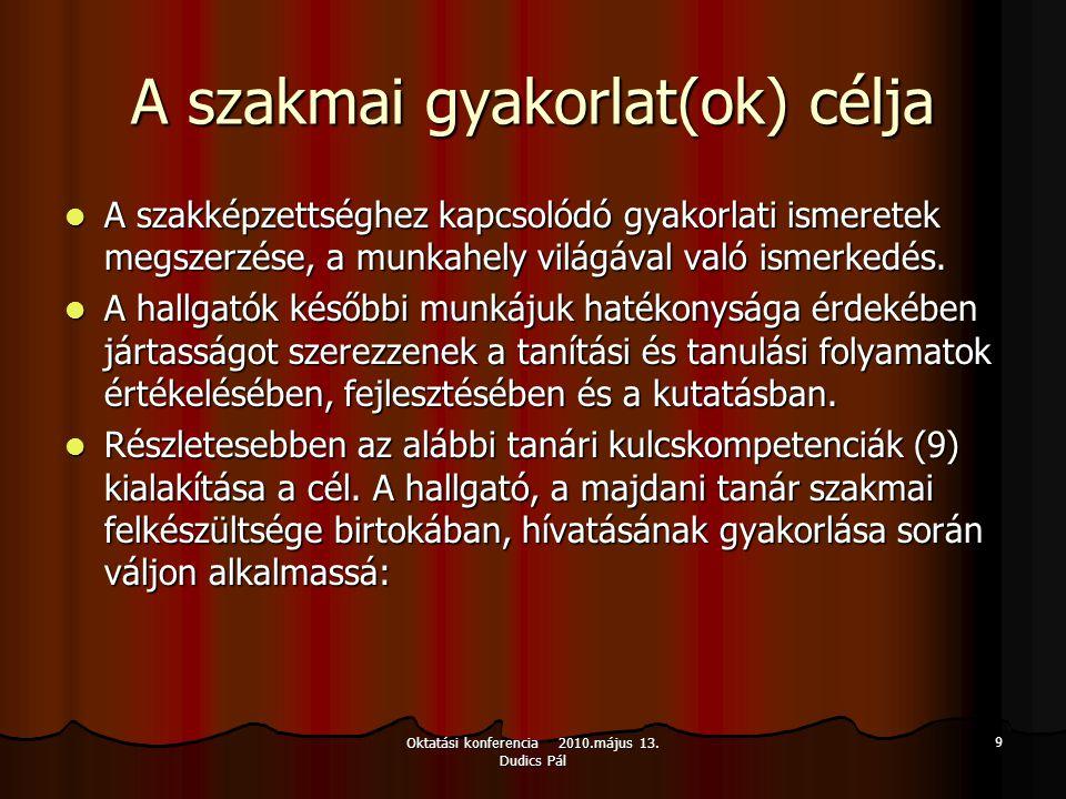 Oktatási konferencia 2010.május 13.Dudics Pál 10 Kulcskompetenciák.