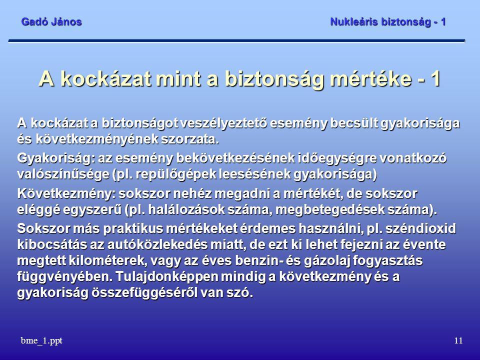 Gadó János Nukleáris biztonság - 1 bme_1.ppt12 A kockázat mint a biztonság mértéke - 2 Súlyos következmény + kis gyakoriság = jelentéktelen következmény + nagy gyakoriság .