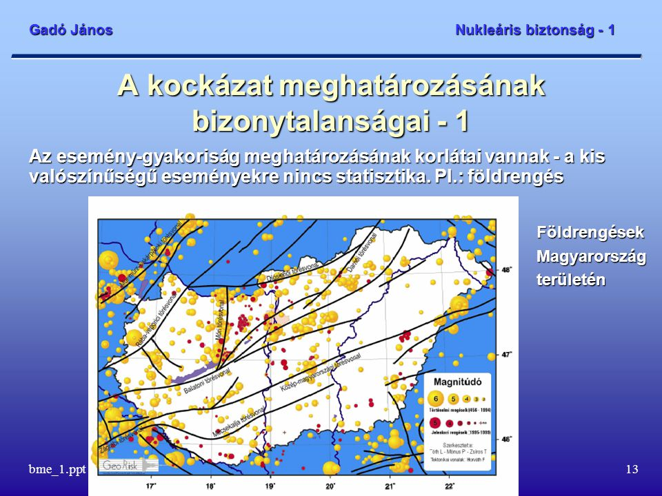 Gadó János Nukleáris biztonság - 1 bme_1.ppt14 A kockázat meghatározásának bizonytalanságai – 2 Paksi földregés- veszélyeztetettségigörbék