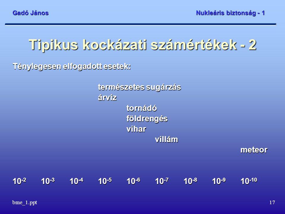 Gadó János Nukleáris biztonság - 1 bme_1.ppt18 Tipikus kockázati számértékek - 3 Elfogadható és elfogadva esetek: vasúti dolgozók foglalkozási sugárzás koleravasútgőzkazánok sugárzás repülőgépen színes TV 10 -2 10 -3 10 -4 10 -5 10 -6 10 -7 10 -8 10 -9 10 -10