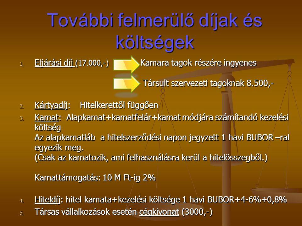 Elérhetőségek: - KA-VOSZ Zrt 1062 Bp.Váci út 1-3.