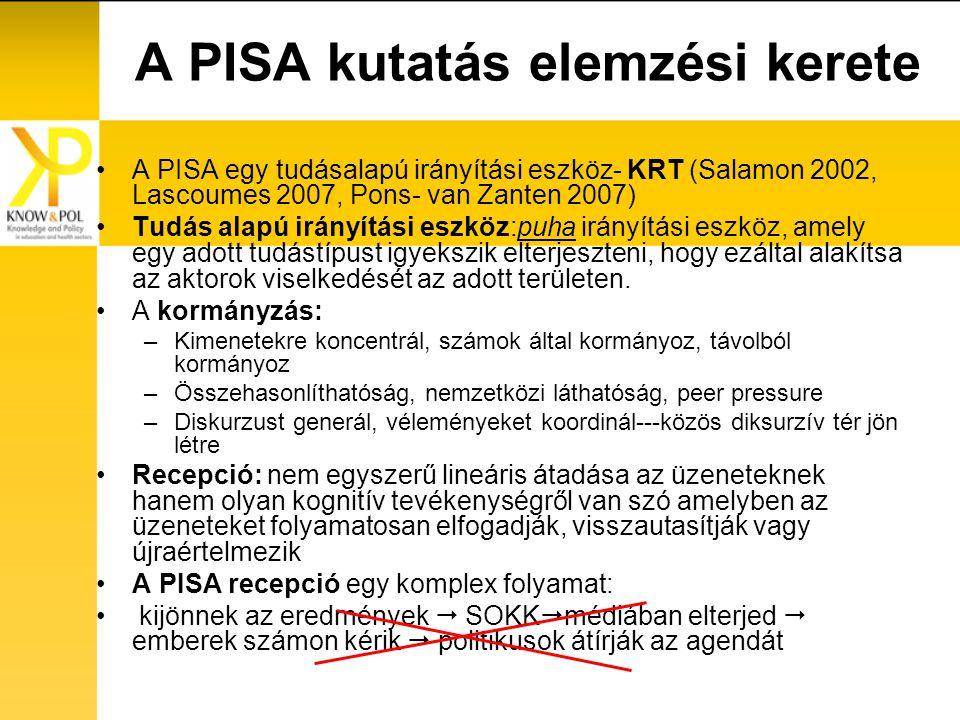 Metodológia (Know and Pol O3/1 Supranational Instrument)  Az eszköz készítése (Portugál csapat)  6nemzeti esettanulmány a recepcióról (PO, HU, RO, SC, BE, FR)  Közös elemzési pontok:  formális struktúrák, főbb aktorok, vita a PISA-ról, PISA és nemzeti szintű politikacsinálás, nemzeti KRT-k  Módszer: interjúk, média elemzés (szaksajtó és napisajtó), dokumentumelemzés stb.