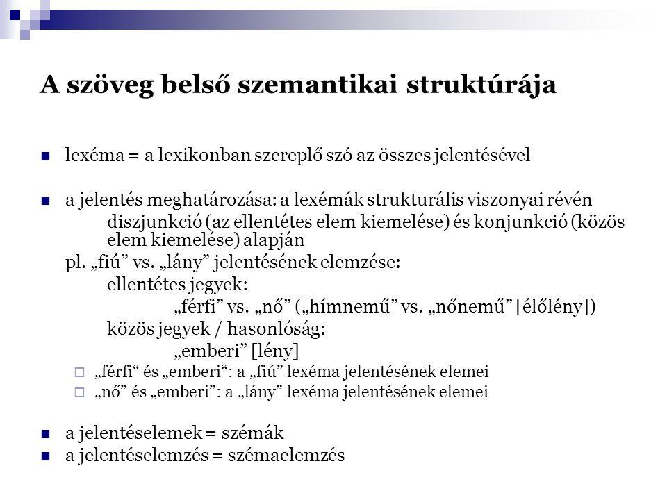 """A szöveg belső szemantikai struktúrája széma = a szavak/lexémák minimális/legkisebb jelentésegységei """"lány : [+ élő], [+ emberi], [– férfi],..."""