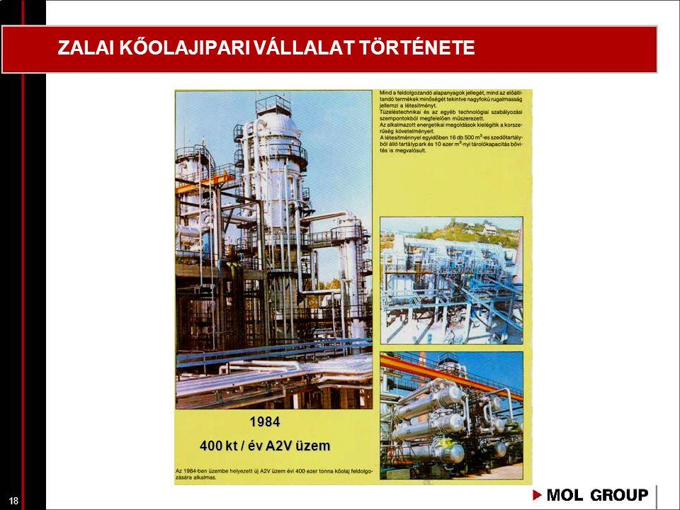 19 ZALAI KŐOLAJIPARI VÁLLALAT TÖRTÉNETE 35 éves Zalai Kőolajipari Vállalat (kivonat), 1987 Vállalati létszám, 1980-as évek: 635 – 660 fő