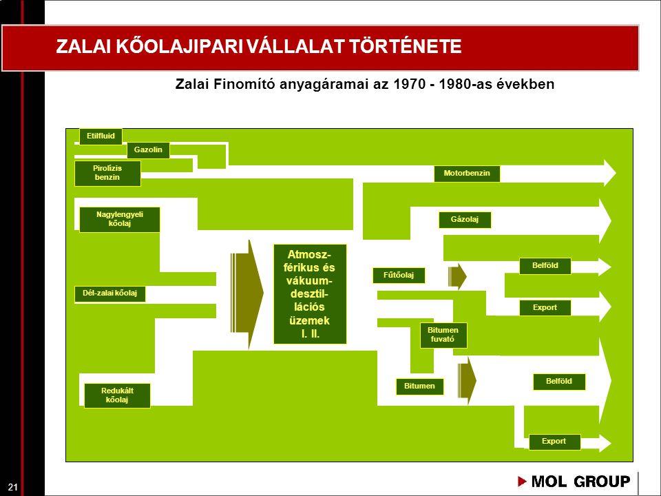22 ZALAI KŐOLAJIPARI VÁLLALAT TÖRTÉNETE Poliamidfóliás bitumen kiszerelés (1985 - 1990 - es évek)