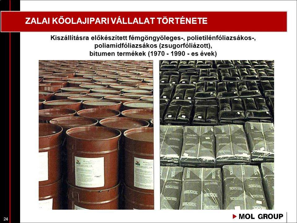 25 ZALAI KŐOLAJIPARI VÁLLALAT TÖRTÉNETE Export bitumen értékesítés 1955-től Finnország Burma Ausztria Jugoszlávia NSZK Egyiptom Közel-Kelet Közép-Kelet Csehszlovákia Lengyelország Románia