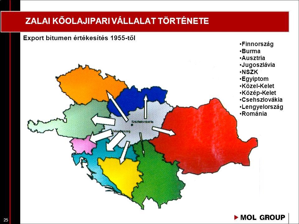 26 ZALAI KŐOLAJIPARI VÁLLALAT TÖRTÉNETE Villas – Hungária Szigetelő-, Fedéllemezgyártó és Értékesítő Kft, 1991