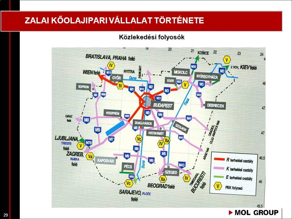 30 ZALAI KŐOLAJIPARI VÁLLALAT TÖRTÉNETE Az országos közúthálózat jelenlegi összetétele, 2010 Országos közúthálózat összetétele Teljes hossz: ~ 31 000 km Gyorsforgalmi úthálózat hossza: ~ 1 250 km Főúthálózat hossza: ~ 7 000 km Mellékúthálózat hossza: ~ 23 000 km ebből kisforgalmú (ÁNF<1500 EJ/nap): ~ 15000 km ebből egyéb (ÁNF>1500 EJ/nap): ~ 8 000 km