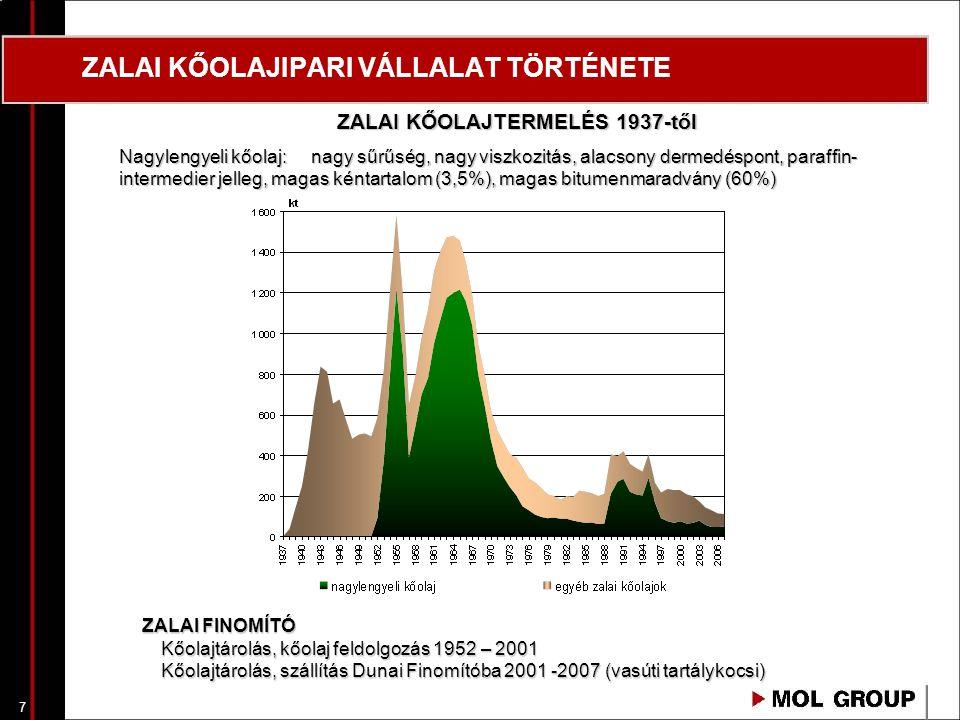 8 ZALAI KŐOLAJIPARI VÁLLALAT TÖRTÉNETE ZALAI FINOMÍTÓ ALAPANYAGFELDOLGOZÁS 1952 - 2001 Alapanyagfeldolgozás 158 kt / 1953 (minimum) 581 kt / 1964 (maximum) 2001 Kőolaj-desztillációs tevékenység leállítása