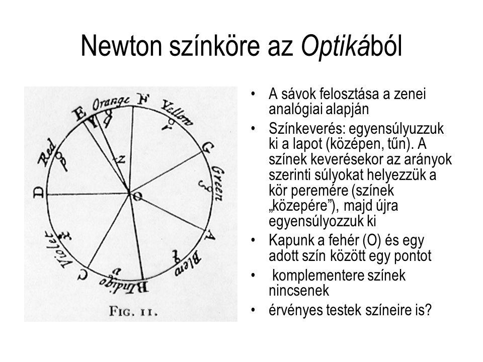 """A testek színei Newton szerint –""""…a természetes testek azért színesek, mert eltérő módon és mértékben verik vissza az egyik fajta fényt mint a másikat."""
