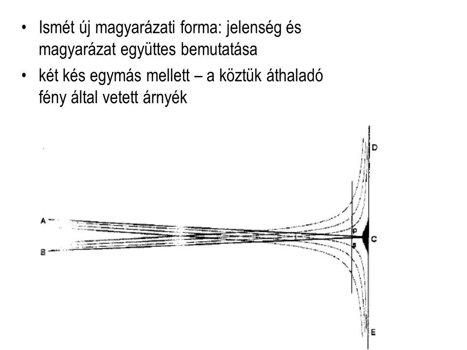 Az alsó késről felfelé vetül a fény, a felsőről lefelé –Miért nem egyenlítik ki egymást az erők.