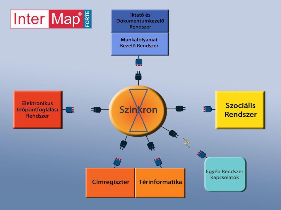 A szinkronizálás előnyei = Autonóm rendszerek együttműködése INTERMAP Kft.