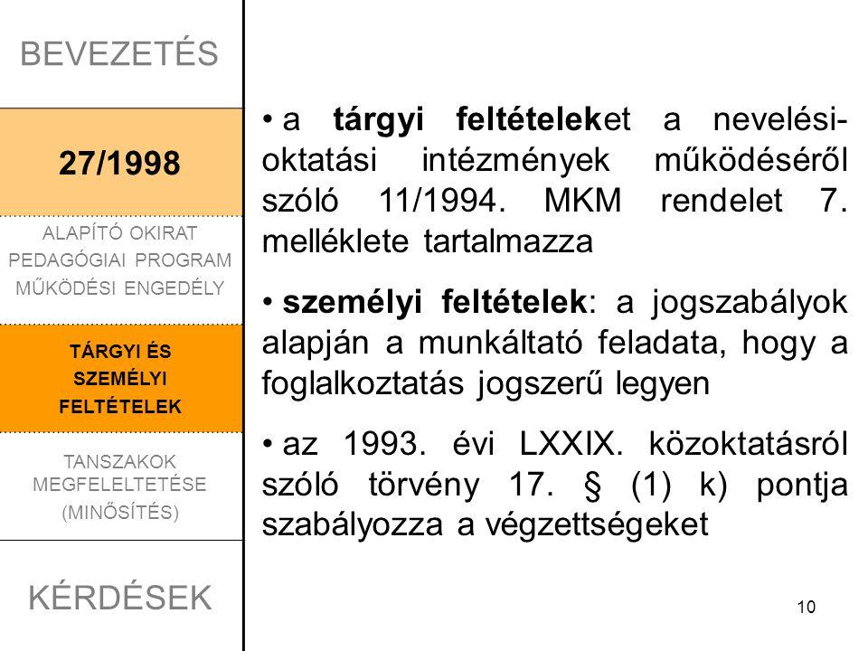 BEVEZETÉS 27/1998 ALAPÍTÓ OKIRAT PEDAGÓGIAI PROGRAM MŰKÖDÉSI ENGEDÉLY TÁRGYI ÉS SZEMÉLYI FELTÉTELEK TANSZAKOK MEGFELELTETÉSE (MINŐSÍTÉS) KÉRDÉSEK SZEMÉLYI FELTÉTELEK – Kt.