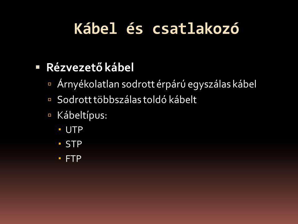 Kábel és csatlakozó  Rézvezető csatlakozók és bekötésük.