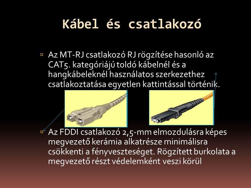 Kábel és csatlakozó  Rézvezető kábel  Árnyékolatlan sodrott érpárú egyszálas kábel  Sodrott többszálas toldó kábelt  Kábeltípus:  UTP  STP  FTP