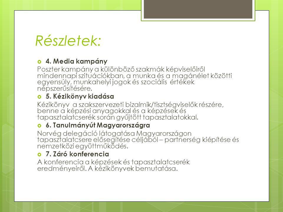 Eredmények:  5 fős delegáció tanulmányútja Norvégiába  Weboldal (jelenleg kb.